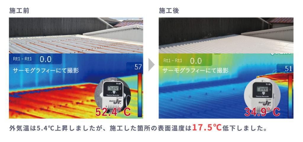 室内温度の上昇を抑える